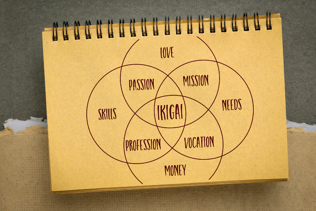 Why Students Should Find Their 'Ikigai'